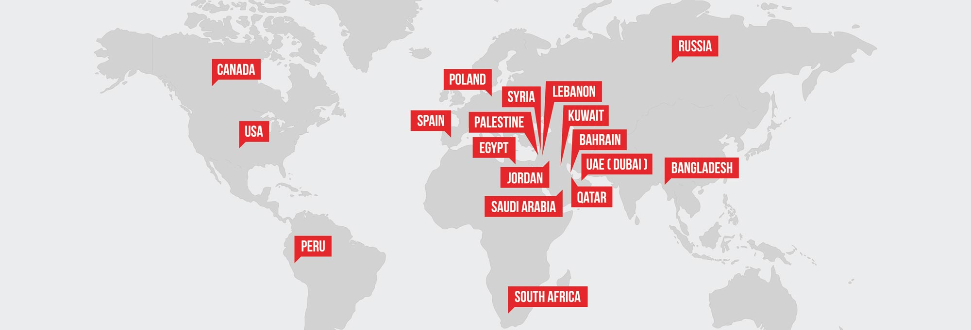 Ammar machinery customers around the globe